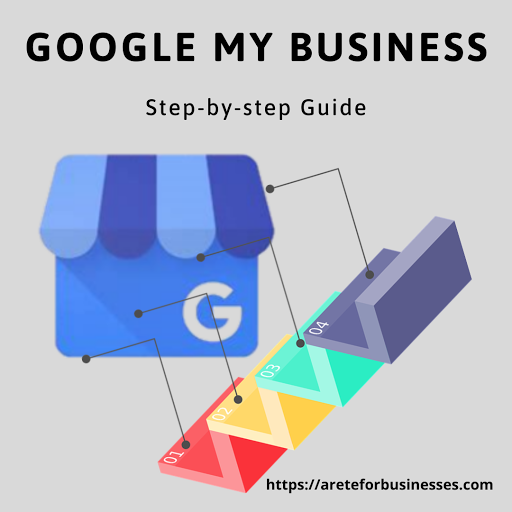 GOOGLE MY BUSINESS GUIDE FOR SMALL BUSINESS OWNERS IN NIGERIA